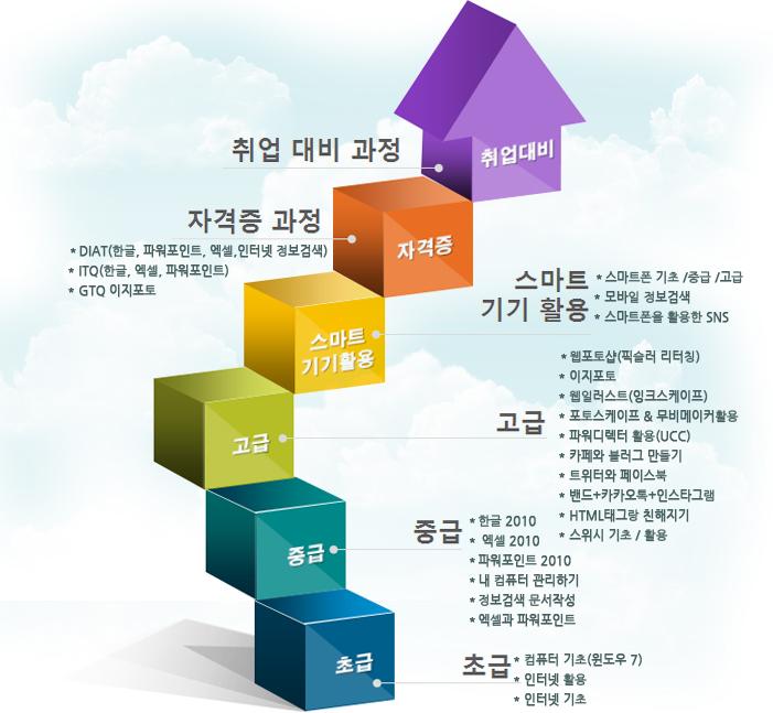 구민 교육과정1.jpg